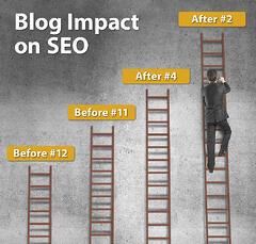 Blog Impact on SEO