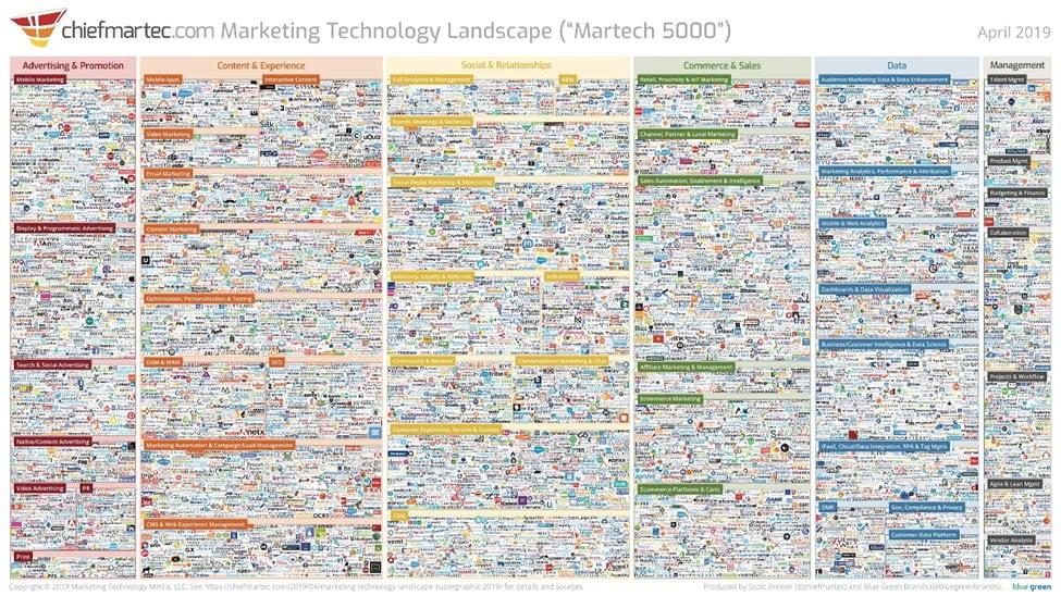 marketing-tech-landscape